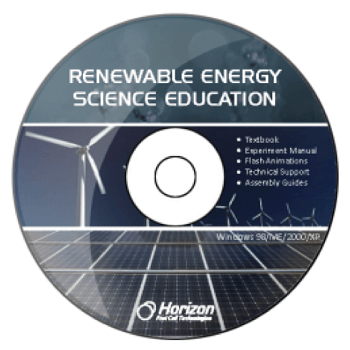 Renewable Energy Science Education [CD Format]