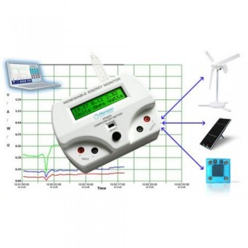 Horizon's Renewable Energy Monitor