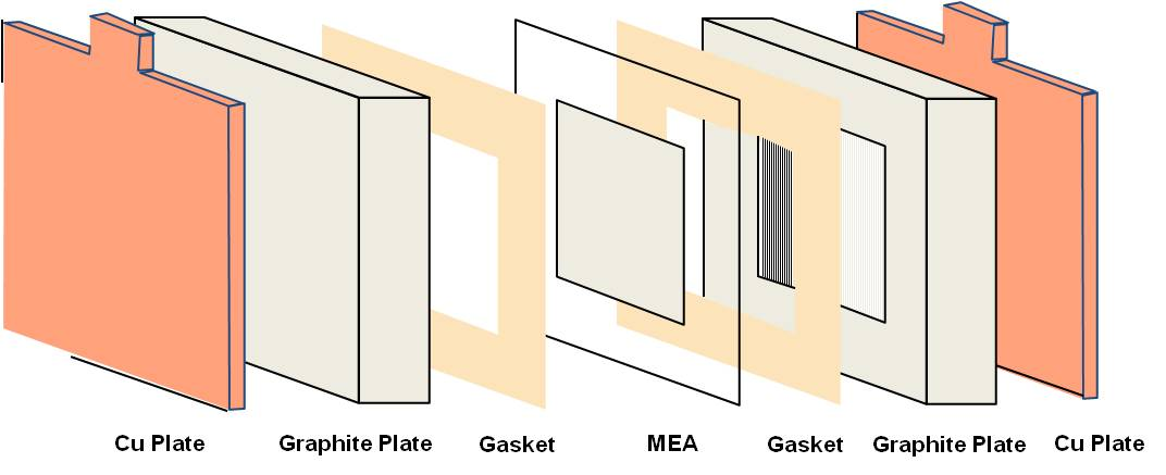 Gasket Material For Gasoline – Home Exsplore
