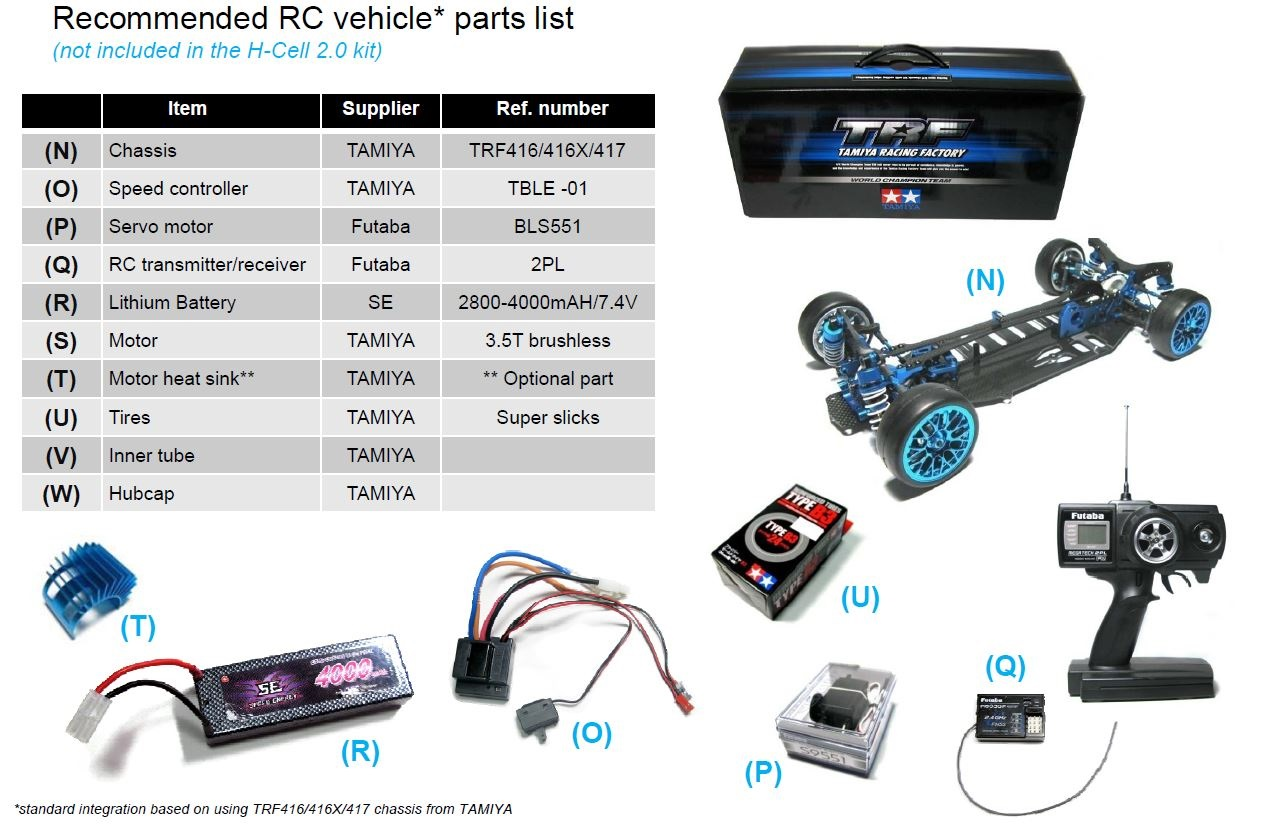 H Cell 20 Controller To Control A Brushless Dc Motor Robotics Stack Exchange Directly Contact Us At Sales And The Other Components Listed In Following Can Be Purchased From Most Hobby Stores Near You