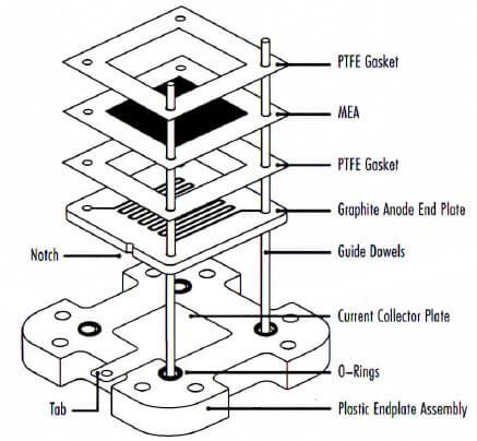 Flex-Stak Kit