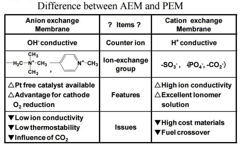 Einfluß der Vorbehandlung auf das chemische und mechanische