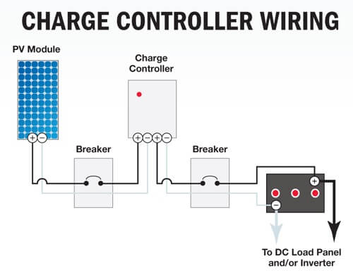 photovoltaic systems wiring diagram components of a photovoltaic system  components of a photovoltaic system