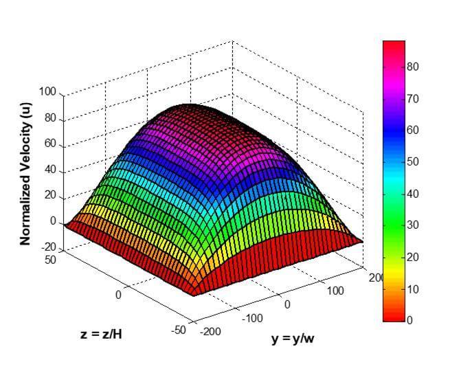 ebook Mathematik für das